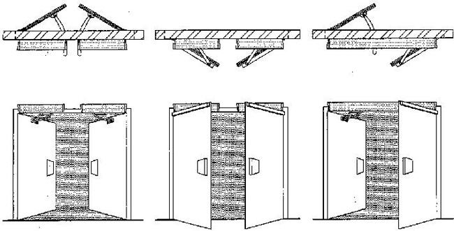 Открывание маятниковых дверей