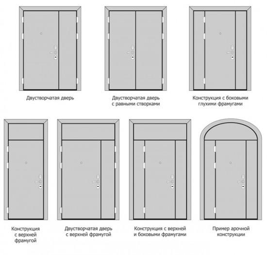 Виды дверей с фрамугой