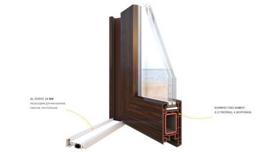 Устройство пластиковой двери со стеклом