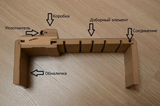 Устройство телескопической коробки