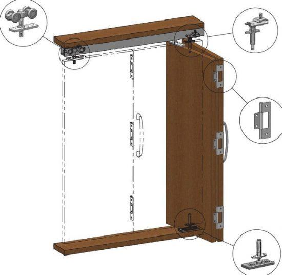 Крепление фурнитуры для двери-гармошки