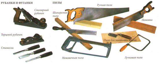 Инструменты, необходимые для создания двери