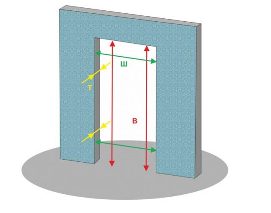 Замер дверного проема