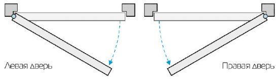 Схема: правая и левая двери