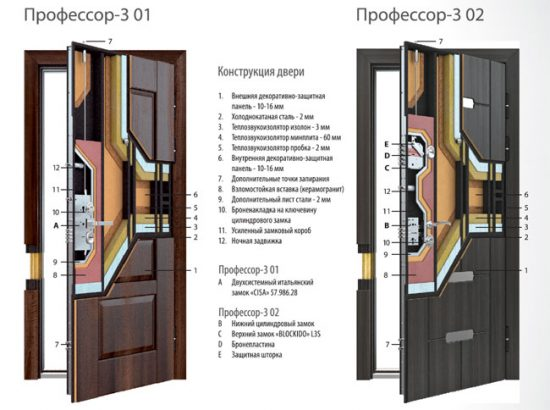 Устройтсво входных дверей Торекс