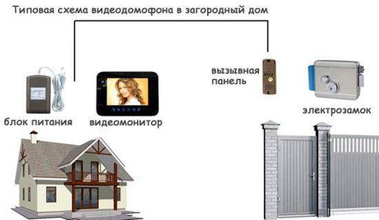Подключение домофона в частном доме