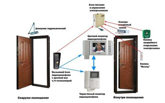 Схема работы домофона