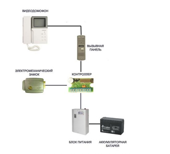 Подключение видеодомофона с электромеханическим замком