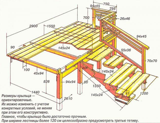 Проект деревянного крыльца