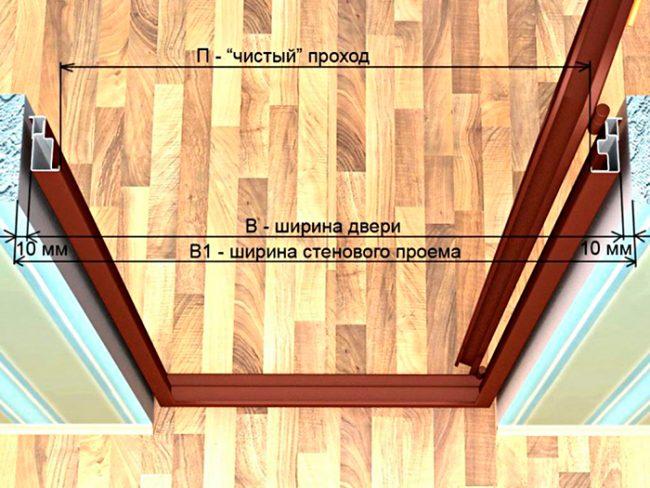 Основные параметры ширины проема и входной двери