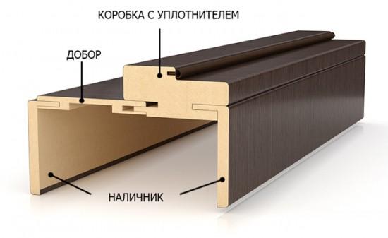 Телескопическая коробка межкомнатной двери что это